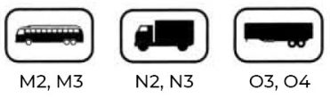 STK Piešťany | EK Piešťany - M2, M3, N2, N3, O3, O4